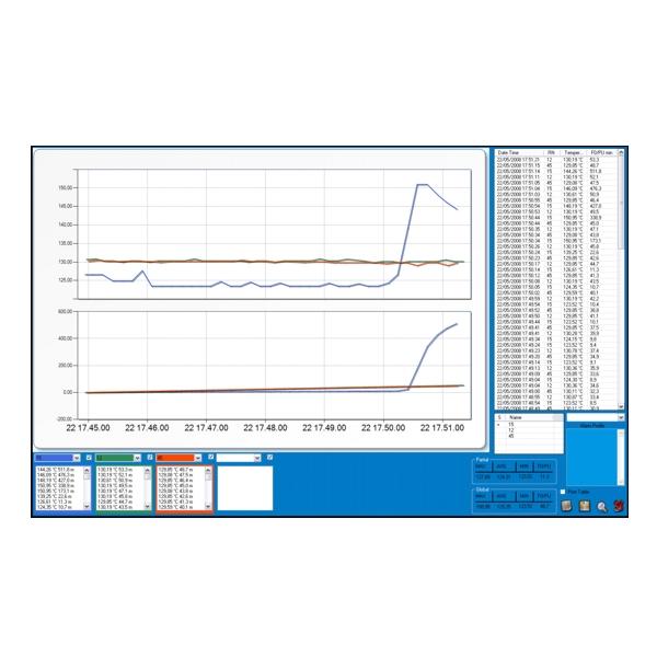 Registrador de temperatura para procesos de esterilización y pasteurización
